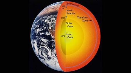 Ta niebieska linia to właśnie płaszcz wody uwięzionej pod powierzchnią Ziemi. Źródło.